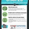 Following 2018 Success, Utah 2.0 Moves into Next Phase