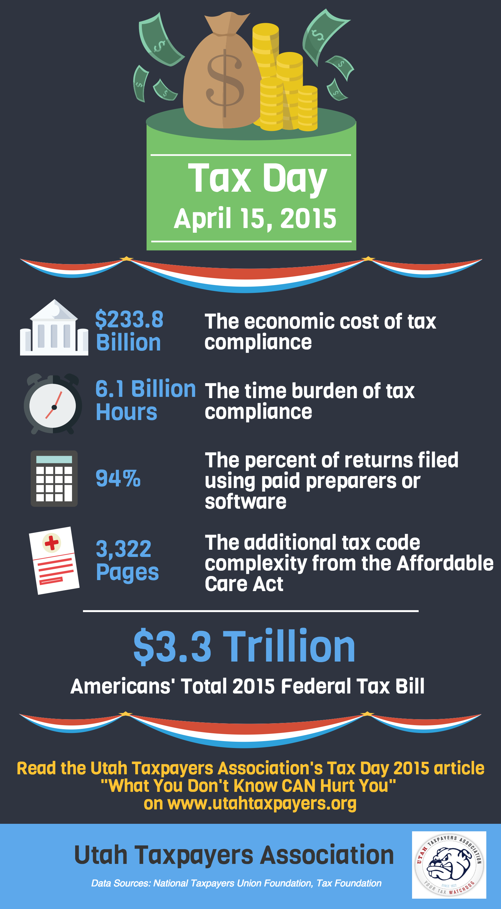 Tax Day 2015 Infographic